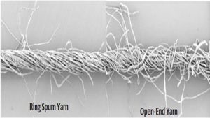 The Difference Between Ring Yarn and Open-End Yarn